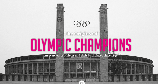 The Origins of Olympians: an overview of Olympic champions and their places of birth