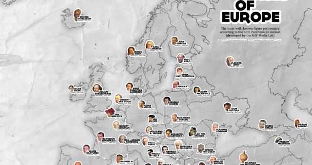 Famous Faces of Europe